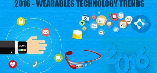 wearables-technology 6 jan 2016